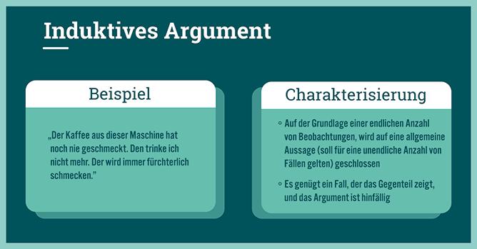 Induktives Argument