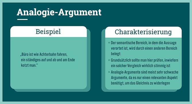 Analogie_Argument