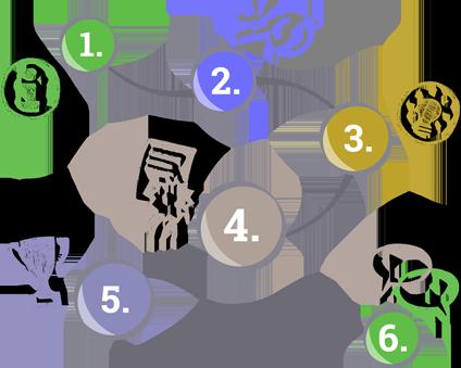 Stilisierte Grafik: Die 6 Phasen des Lehrgangs Geprüfte*r SEO-Manager*in