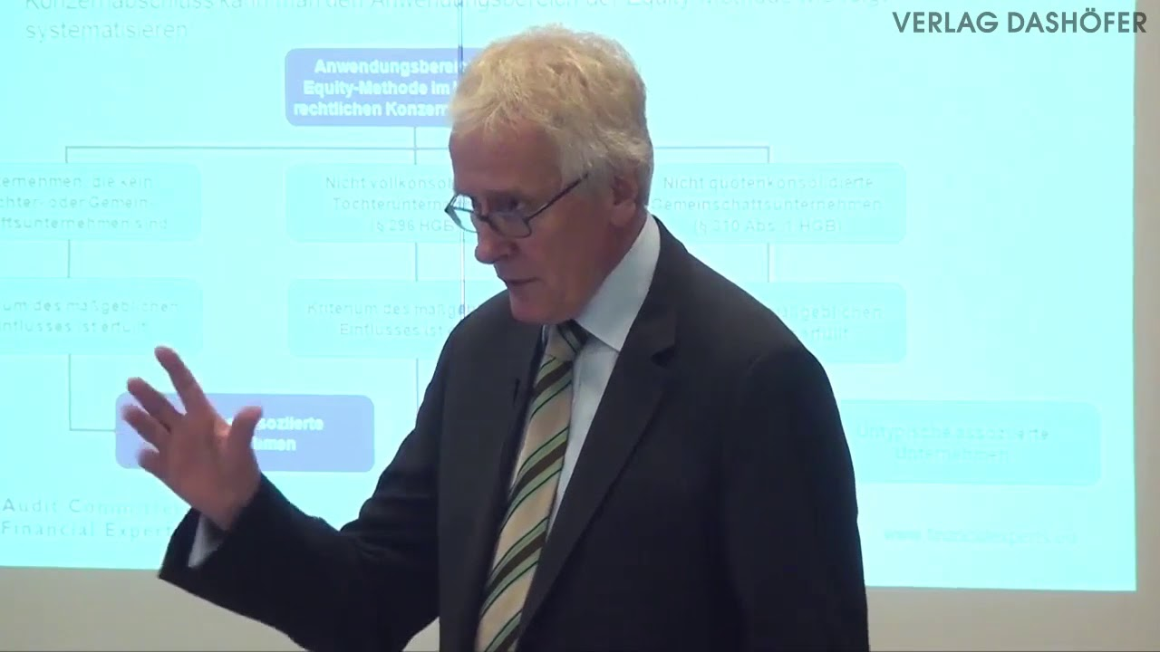 Video zum Thema Equity Methode